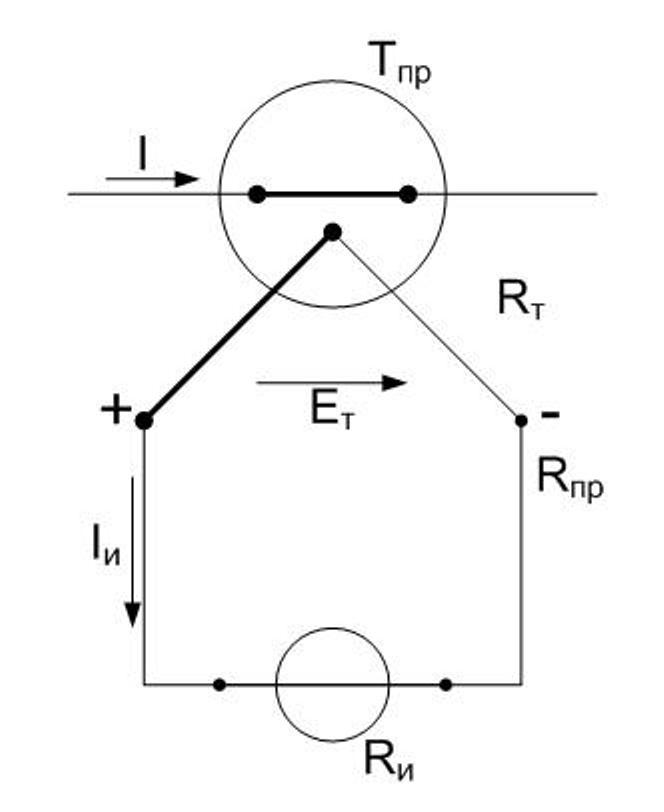 Термоэлектрические приборы